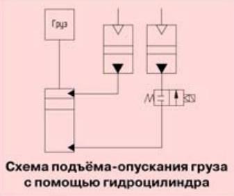 Схема подъема-опускания груза