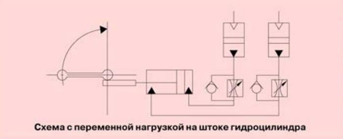 Схема с переменной нагрузкой